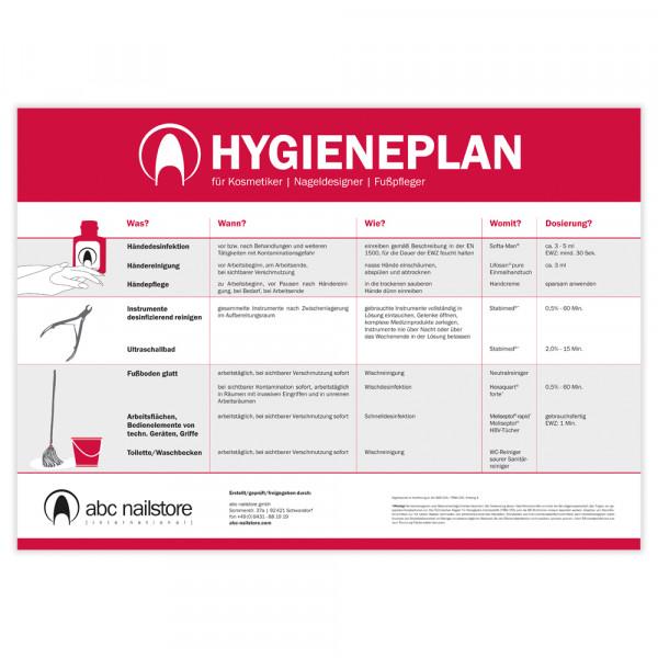 Hygieneplan für handexperten